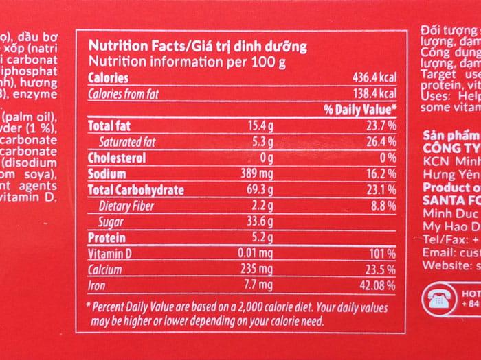 calo là gì - bảng giá trị dinh dưỡng nutrition facts