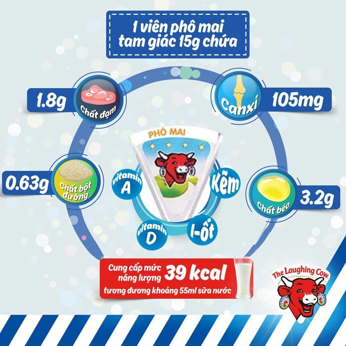 thành phần dinh dưỡng của phô mai con bò cười miếng 15g