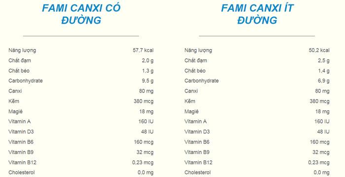 sữa đậu nành fami canxi bao nhiêu calo