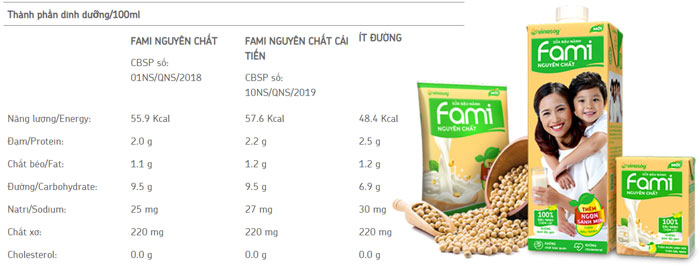 sữa đậu nành fami nguyên chất bao nhiêu calo